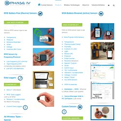 Wireless Sensor Product Index - Phase IV Engineering Inc.