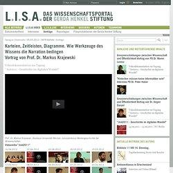 Karteien, Zeitleisten, Diagramme. Wie Werkzeuge des Wissens die Narration bedingen Vortrag von Prof. Dr. Markus Krajewski