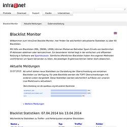 Blacklist Monitor » Wöchentliche Spam Statistiken