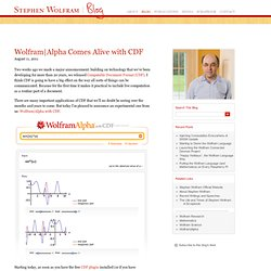 Wolfram|Alpha Comes Alive with CDF