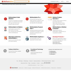 Wolfram|Alpha: Products