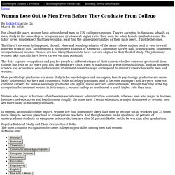 Women Lose Out to Men Even Before They Graduate From College