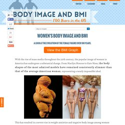Women's Body Image and BMI: 100 Years in the US