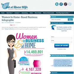 Women In Home-Based Business: Infographic