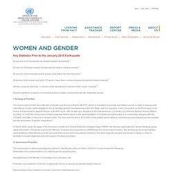 Women & Gender
