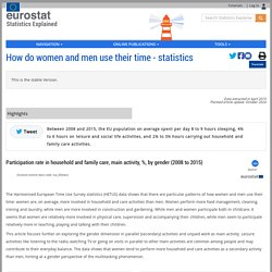 How do women and men use their time - statistics - Statistics Explained