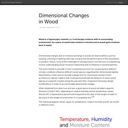 Wood Dimensional Changes