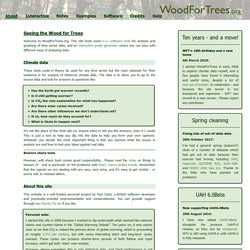 Wood for Trees: Home