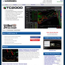 WORDEN TC2000 & FreeStockCharts.com – Leader in Real-time Stock Charts, Market Scans, Technical Analysis and Alerts