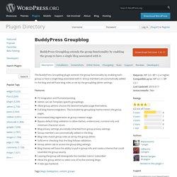 BuddyPress Groupblog