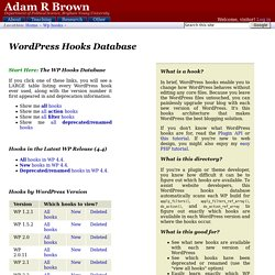 WordPress hooks database - action and filter hooks for wp plugin developers -- Adam Brown, BYU Political Science