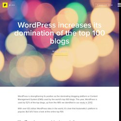 WordPress increases its domination of the top 100 blogs