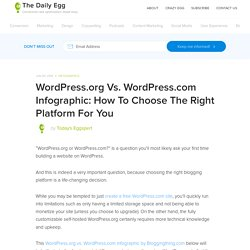 WordPress.org Vs. WordPress.com Infographic: How To Choose The Right Platform For You