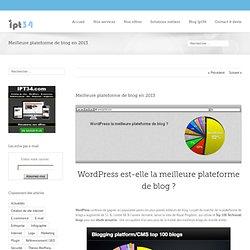 WordPress est-elle la meilleure plateforme de blog ?