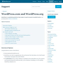 and WordPress.org