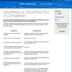 WordPress vs. WordPress MU: A Comparison