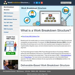 Work Breakdown Structure | Work Breakdown Structure information and WBS samples