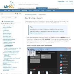 MySQL Workbench Manual