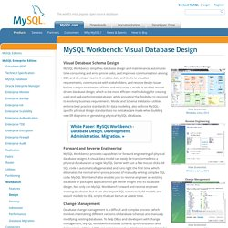 MySQL Workbench: Visual Database Design