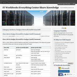 IT Workbooks Everything Center Share Knowledge