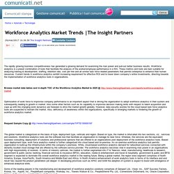 Workforce Analytics Market Trends