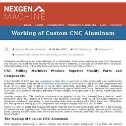 Working of Custom CNC Aluminum