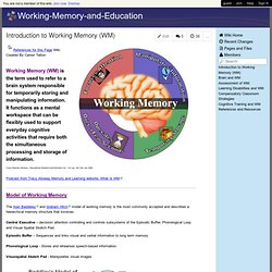 Working-Memory-and-Education - Introduction to Working Memory (WM)