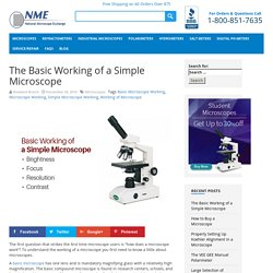 The Basic Working of a Simple Microscope