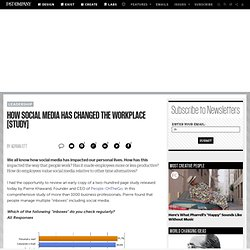 How Social Media Has Changed the Workplace [Study]