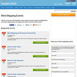 Mind mapping events, workshops and webinars