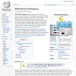KDE Plasma Workspaces