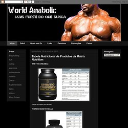 World Anabolic