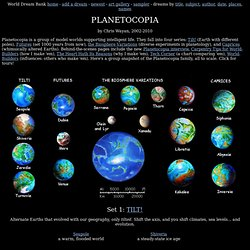 World Dream Bank: PLANETOCOPIA