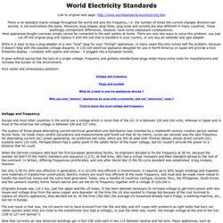 World Electricity Standards