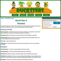 World War II History: WW2 Timeline for Kids