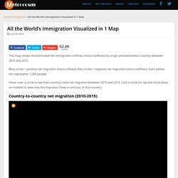 World Migration Map - Data Visualization by Metrocosm