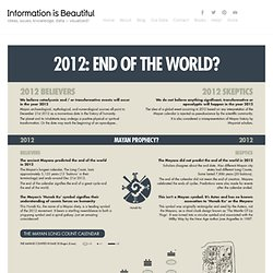 2012: The End Of The World?