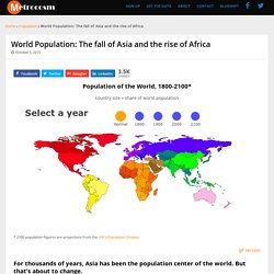 World Population: The fall of Asia and the rise of Africa