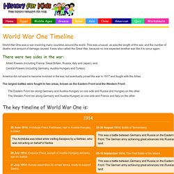World War One Timeline Timeline - World War 1 - History for Kids