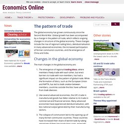 World trade patterns