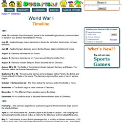 World War I for Kids: Timeline