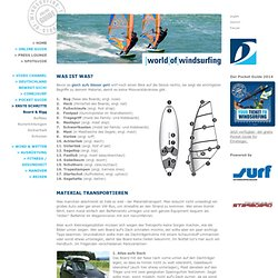 World of Windsurfing : Board & Rigg