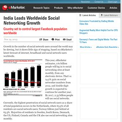 India Leads Worldwide Social Networking Growth