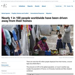 Nearly 1 in 100 people worldwide have been displaced from their homes by war and persecution