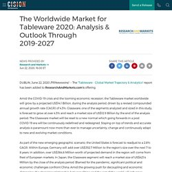 The Worldwide Market for Tableware 2020: Analysis & Outlook Through 2019-2027
