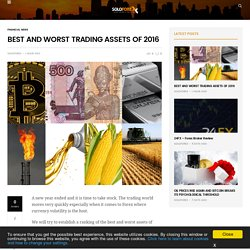 Best and Worst Trading Assets of 2016 - Soloforex.com