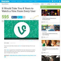 It Would Take You 8 Years to Watch a Vine Video From Every User