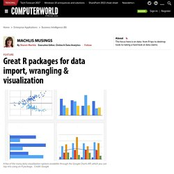 Best R packages for data import, data wrangling & data visualization