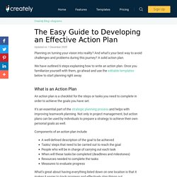 Step-by-Step Guide with Templates