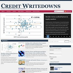 Credit Writedowns